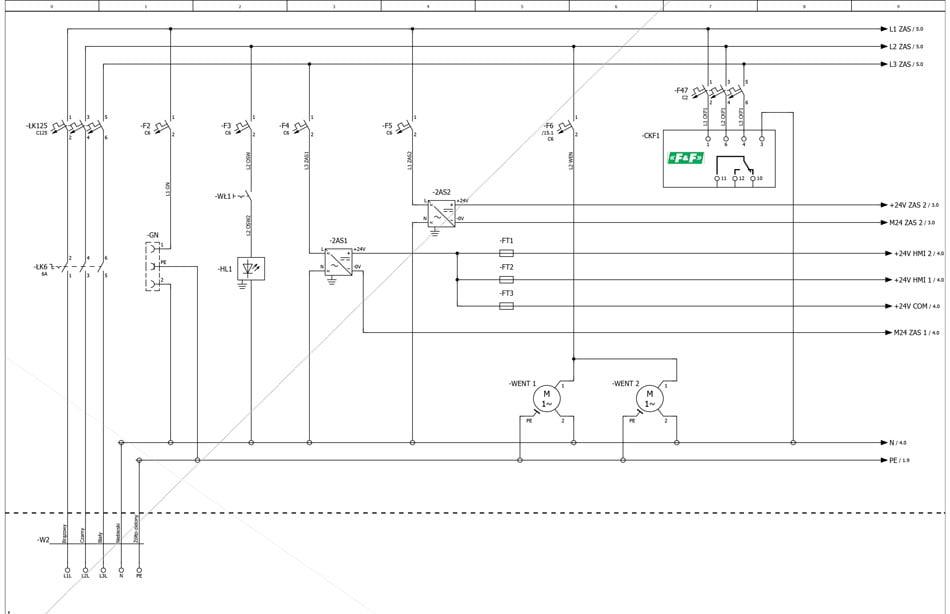 Projektowanie sterowania